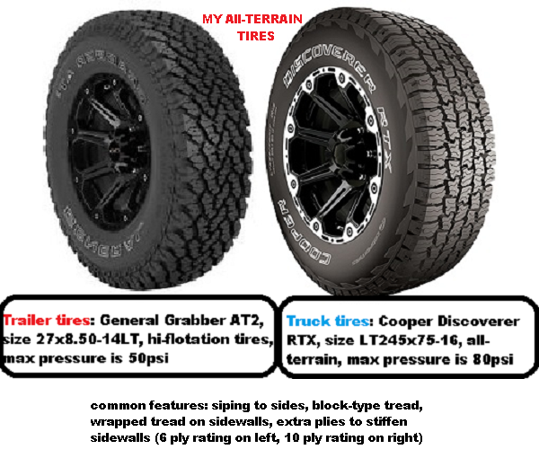 MY ALL TERRAIN TIRES.png
