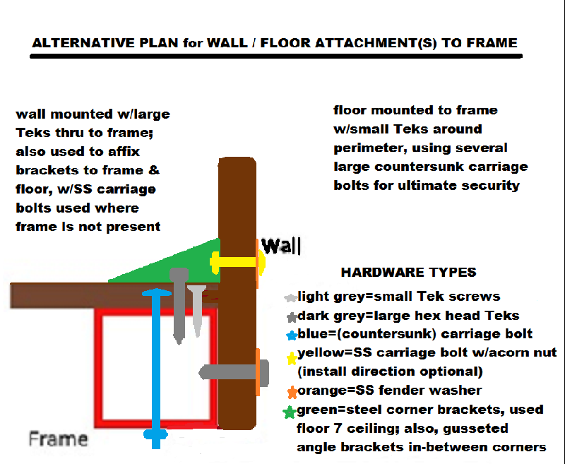 alternative plan for wall to floor to frame.png