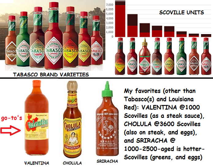 some of my favorite hot sauces.png