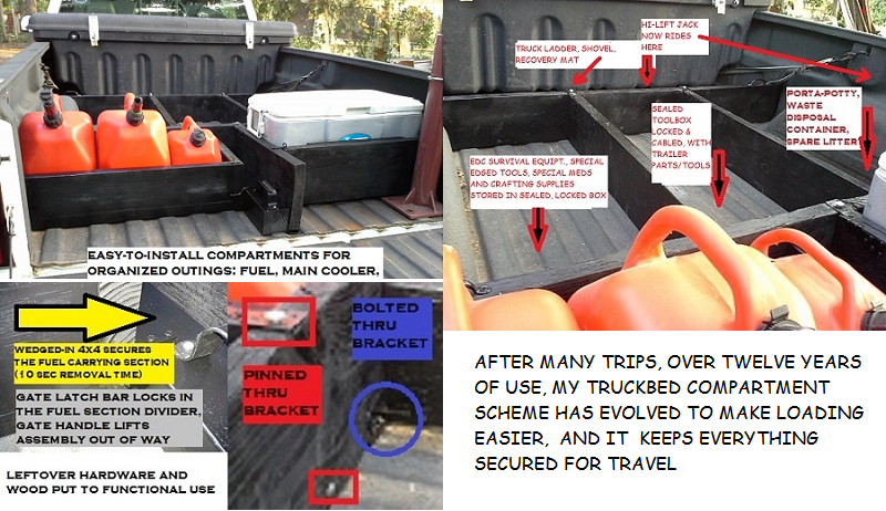 TRUCKBED COMPARTMENT SCHEME 7-17-17.png