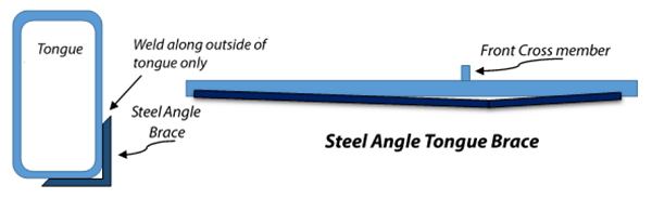 tongue bracing with steel angle.PNG