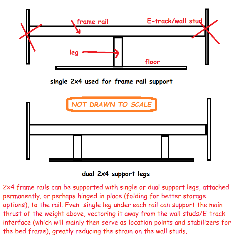 frame rail supports.png