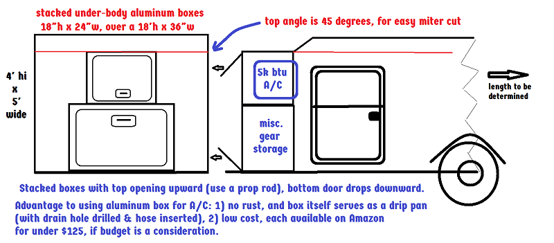 alternative simple squareback trailer plan, with front airconditioner box.png