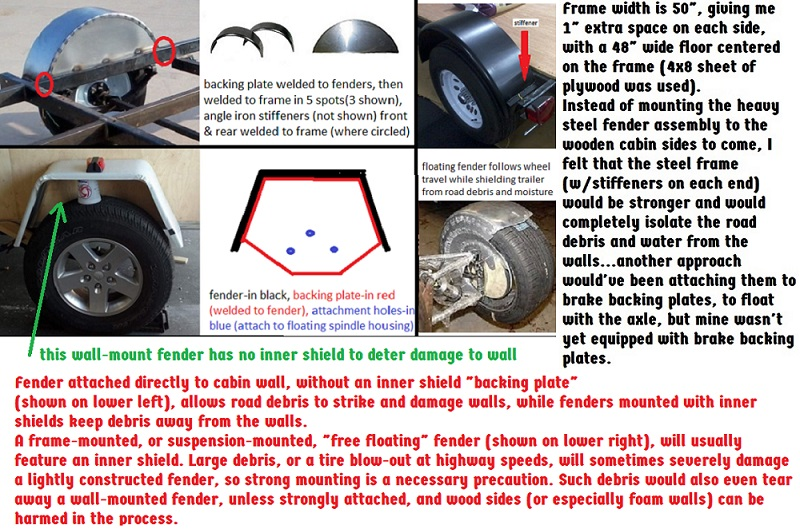 fender mounting rationale pictured.jpg