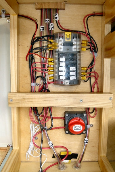 Fuse block and cut-off switch